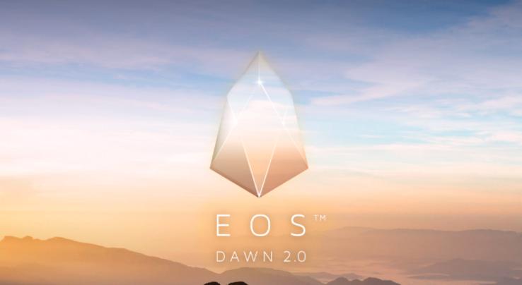 EOS Image