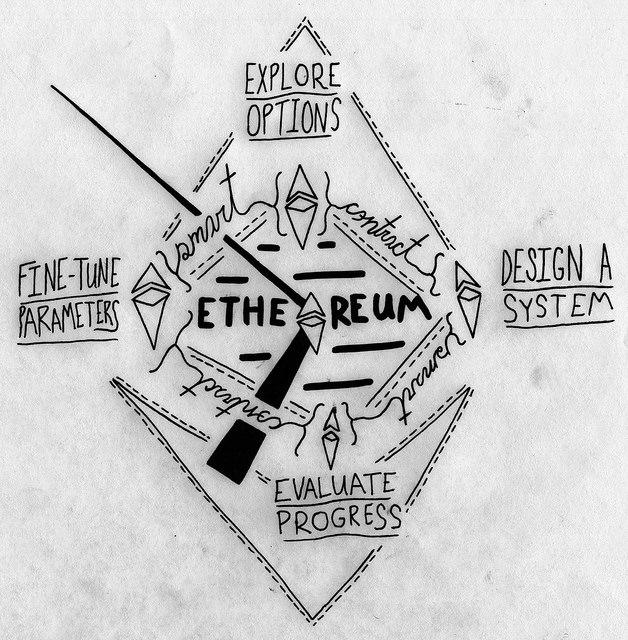 Loom Network (LOOM): The Next Ethereum?